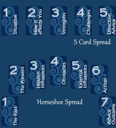 5 card spread and Horseshoe spread