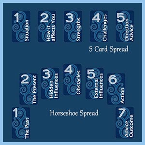 Tarot spread on blue background